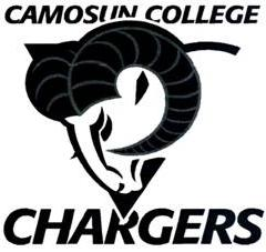 Victoria's Camosun College Chargers