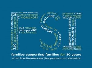 Family Support Institute 30th anniversary